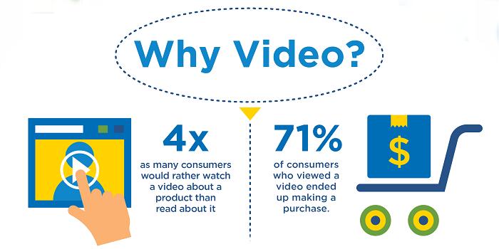 5 Tips för bättre SEO Varför video?